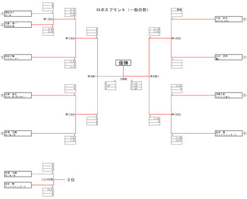 2012chubu_rs_gen_2